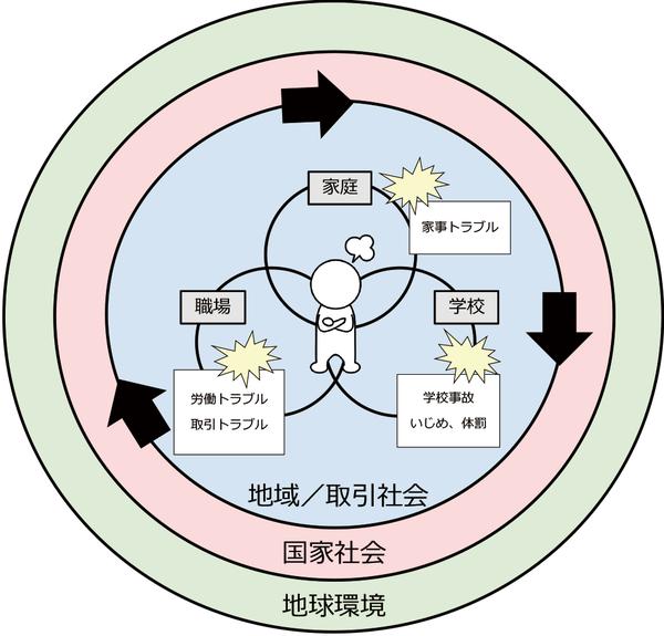 図1「モメゴトマップ」改-1.png