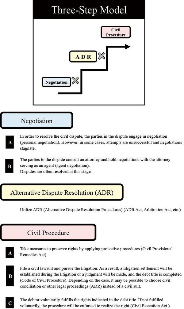 図2「三段階モデル」_En-図2.jpg