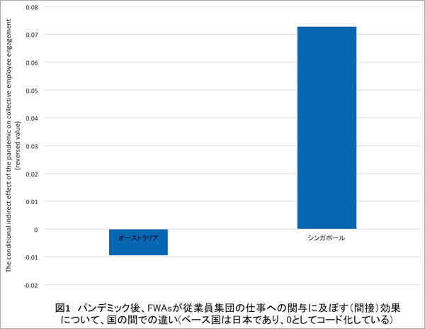 chuo0218_-figure1.jpg