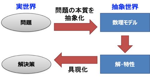 waseda0222_img_1.jpg