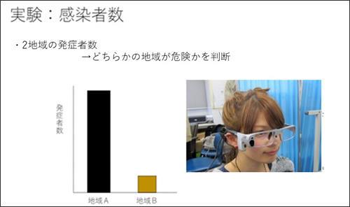 コロナ 感染 大学 者 早稲田