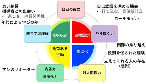 waseda_1026_hirose-figure1.jpg