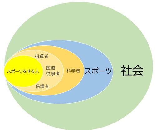 waseda_1026_hirose-figure2.jpg